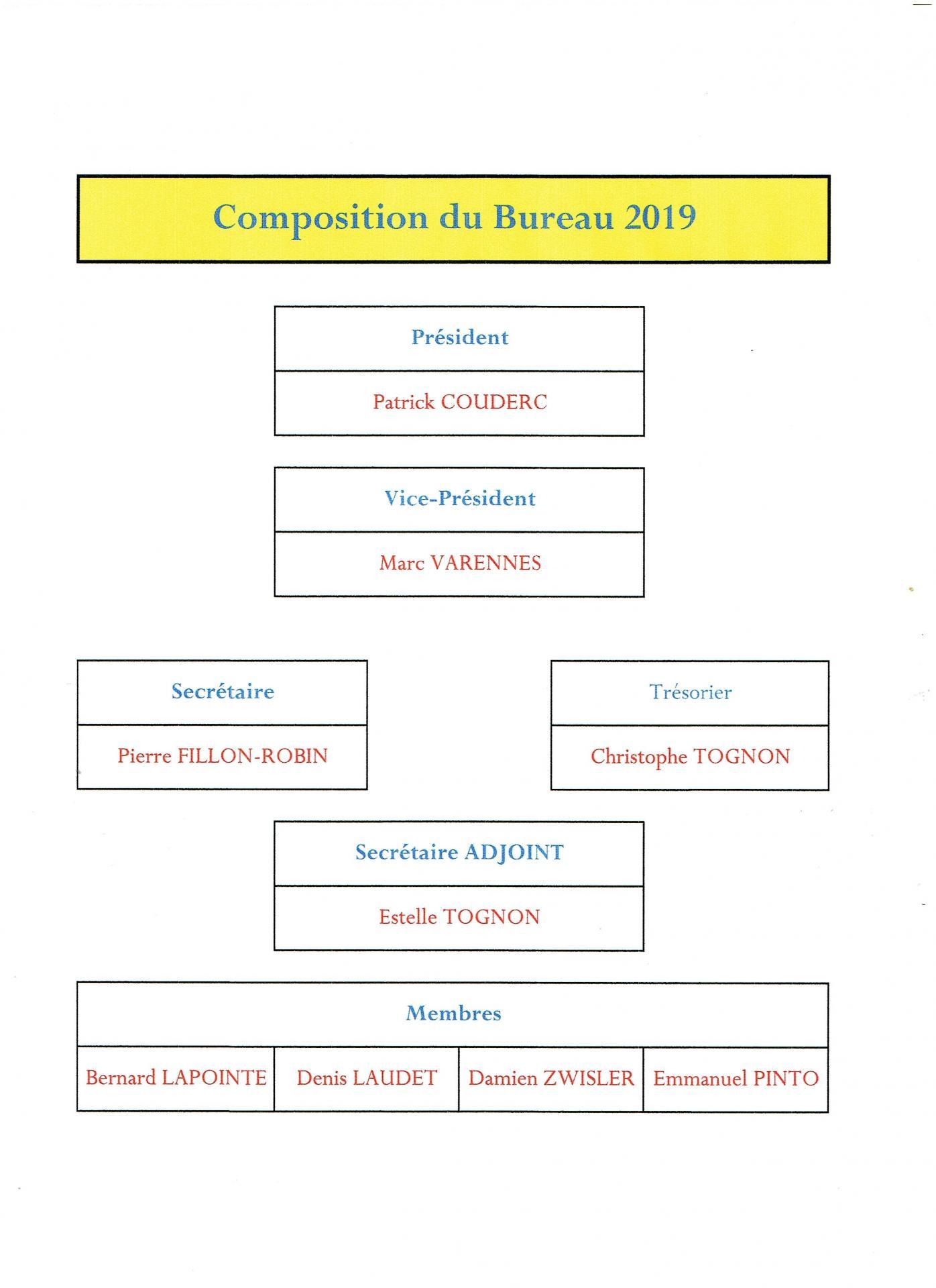 Bureau 2019
