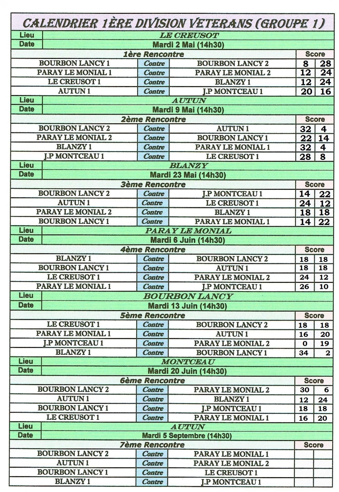 Calendrier veterans division 11