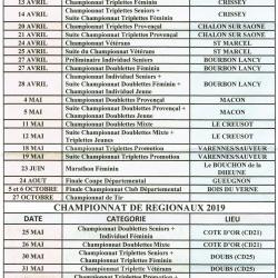 Championnats 2019