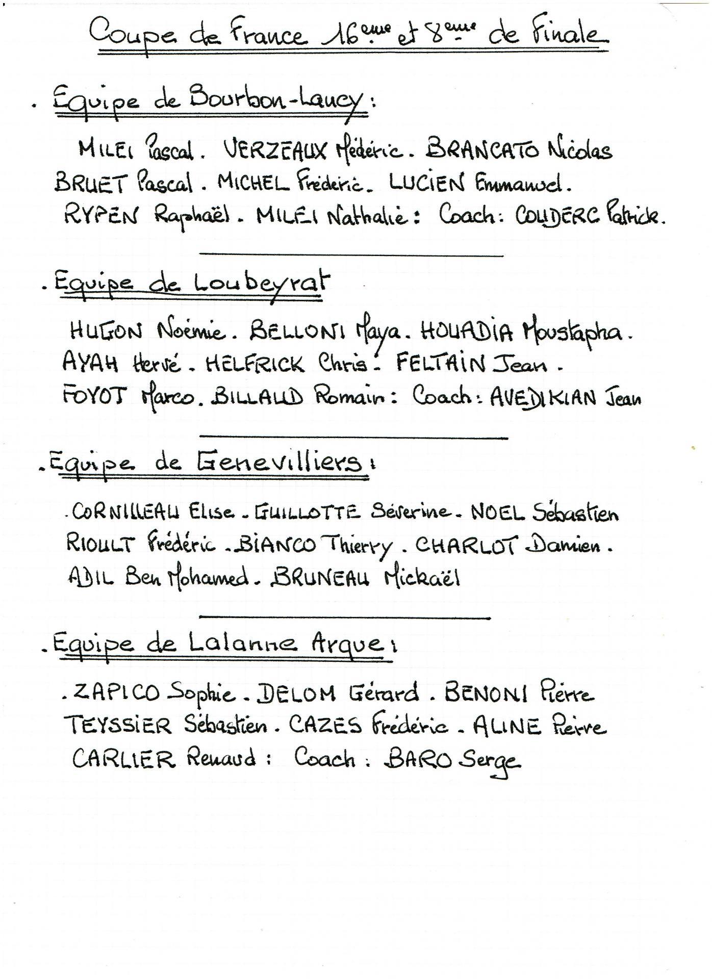 Composition des equipes