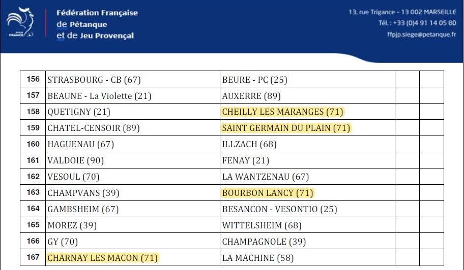 Coupe de france 1
