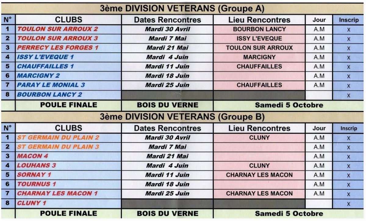 Lieu 2019 division 3
