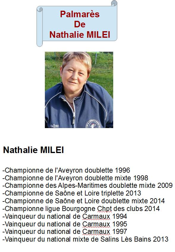 Nathalie milei