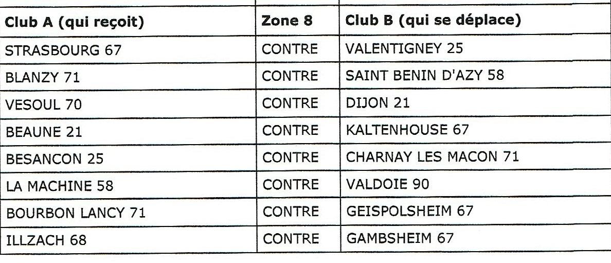 Tirage 3eme tour coupe de france