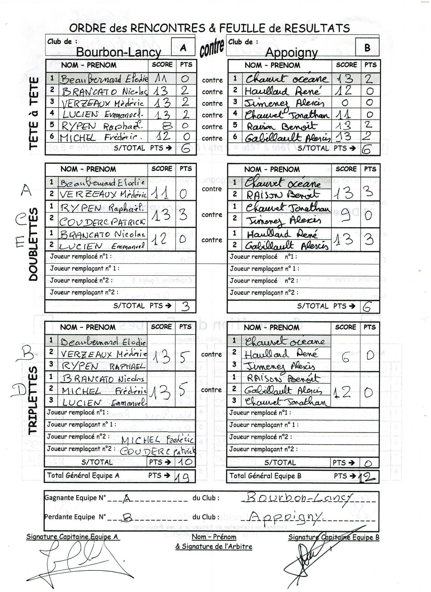 Zone tour 3 page 2